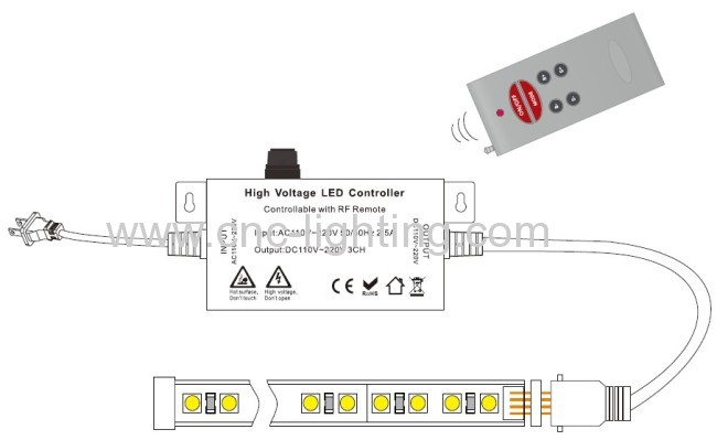 rgb rf high voltage led controller from china manufacturer cnc