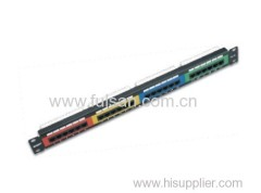 "UTP Cat5e/Cat6 Patch Panel 19"" 2U Krone & 110 Dual IDC"