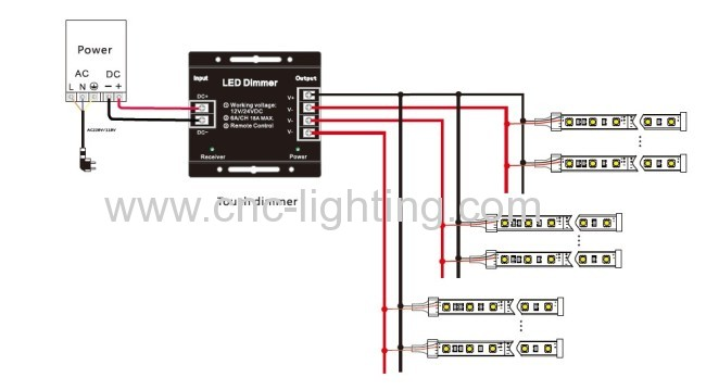 rf remote led touch dimmer from manufacturer zhejiang sino wiring and the typical i product apply diagram of led touch dimmer