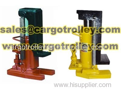 Hydraulic toe jack is compact structure