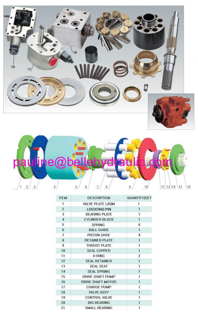 sureshot ac 20 parts manual