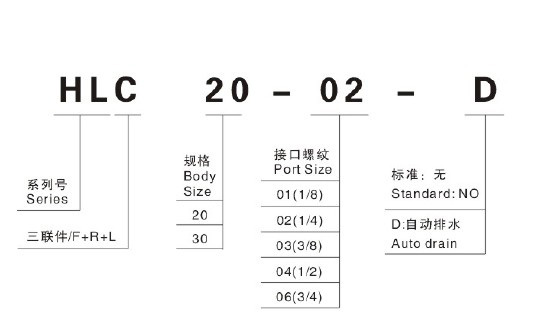 HL seiries Combination unit(F+R+L)