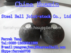 Supplying Mill Forged Ball