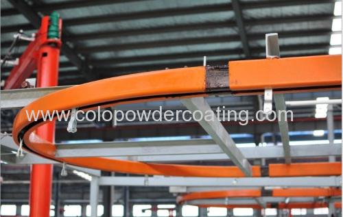 powder coating line China