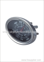 Oven thermometer with screw