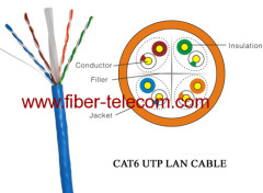 CAT6 UTP kabel 4 paren PVC-mantel
