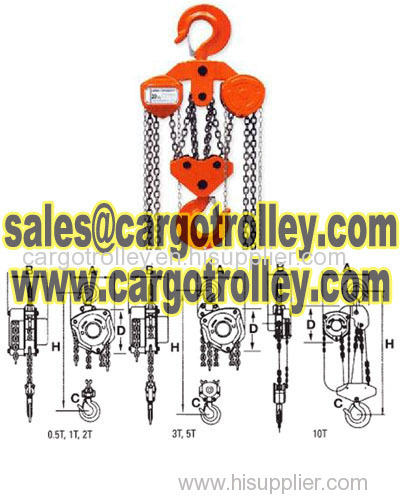 Manual chain hoist details pictures