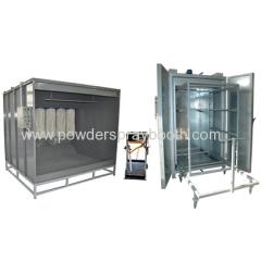 Batch Powder Coating Package