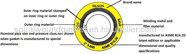 flange spiral wound gasket from China manufacturer - NINGBO