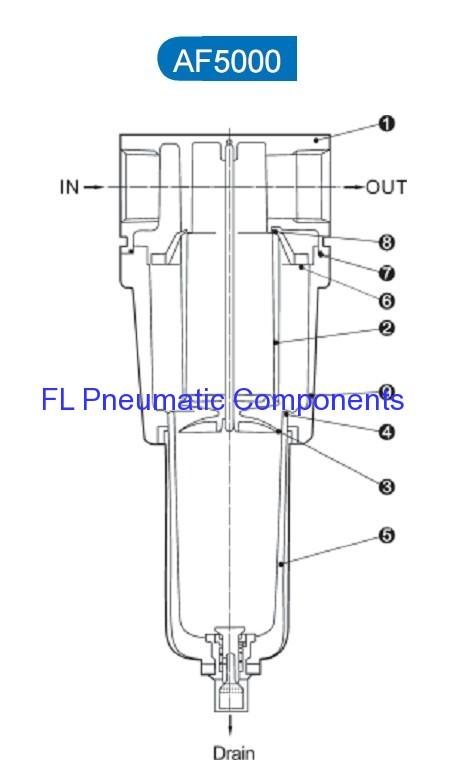 AF5000-06 Pneumatic Air Filters