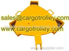 Load movers also know as cargo trolley