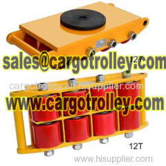 Moving rollers instruction and pictures