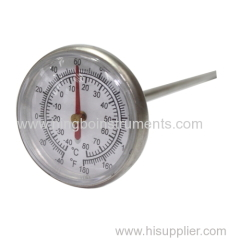 instant read thermometer; cheap thermometer