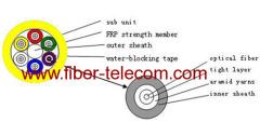 SM Multi-fiber indoor cable