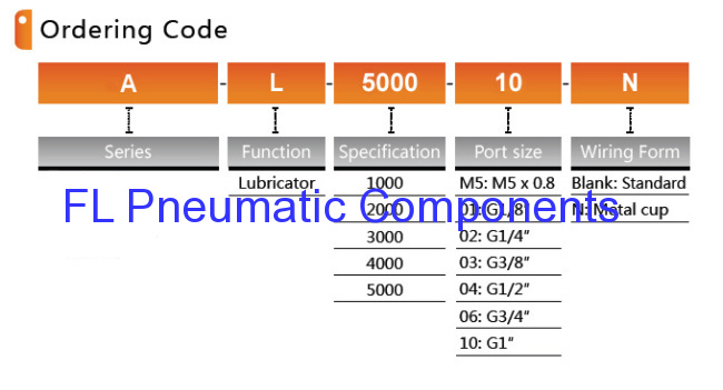AL5000-10 Pneumatic Air Lubricators