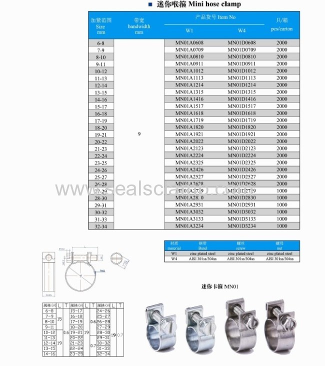 China Stainless Steel Automotive Mini Type Hose Clamps Manufacturers