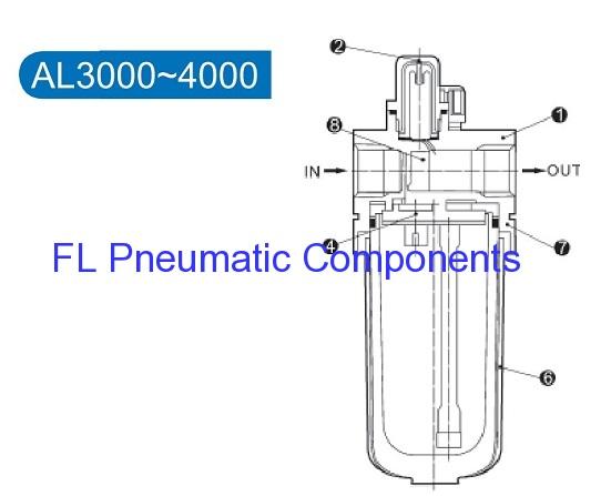 AL4000-04 Pneumatic Air Lubricators
