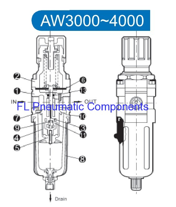 AW3000-02 Air Filters and Regulators Combination