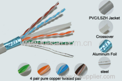 FTP cat5e cable for data transmission