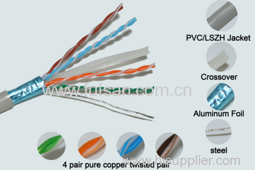 FTP Cat5e Cable LAN Cable 4pr 24awg