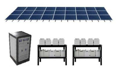 Solar Power System,100% Solar electric Power System, solar power, Off-grid Solar power system,New energy ,clean