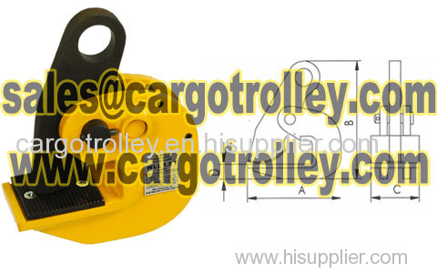 Horizontal lifting clamps features