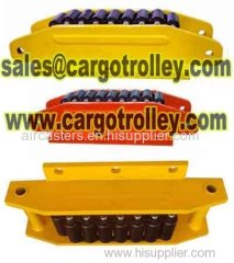 Load rollers manual instruction