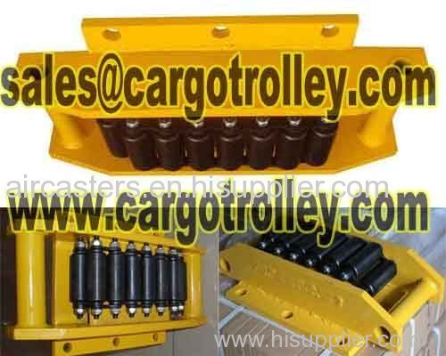 Rollers price list and rollers applications