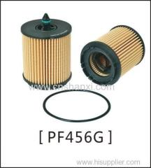 Car oil filter for Opel