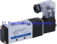 Two Position Five Way Solenoid Valve