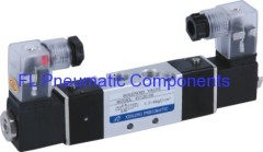 China Double Coil Solenoid Valve
