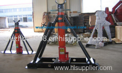 Hydraulic cable drum jack with fixed seat during operation
