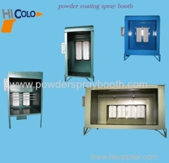 fliter cartridge coating booth