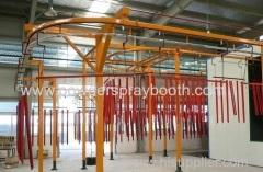 horizontal powder coating line