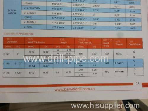 API offshore drill pipe