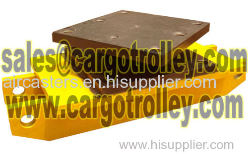 Swivel pad top rollers structure