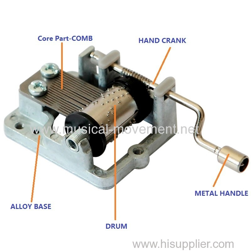 Parts Name of Hand Crank Model
