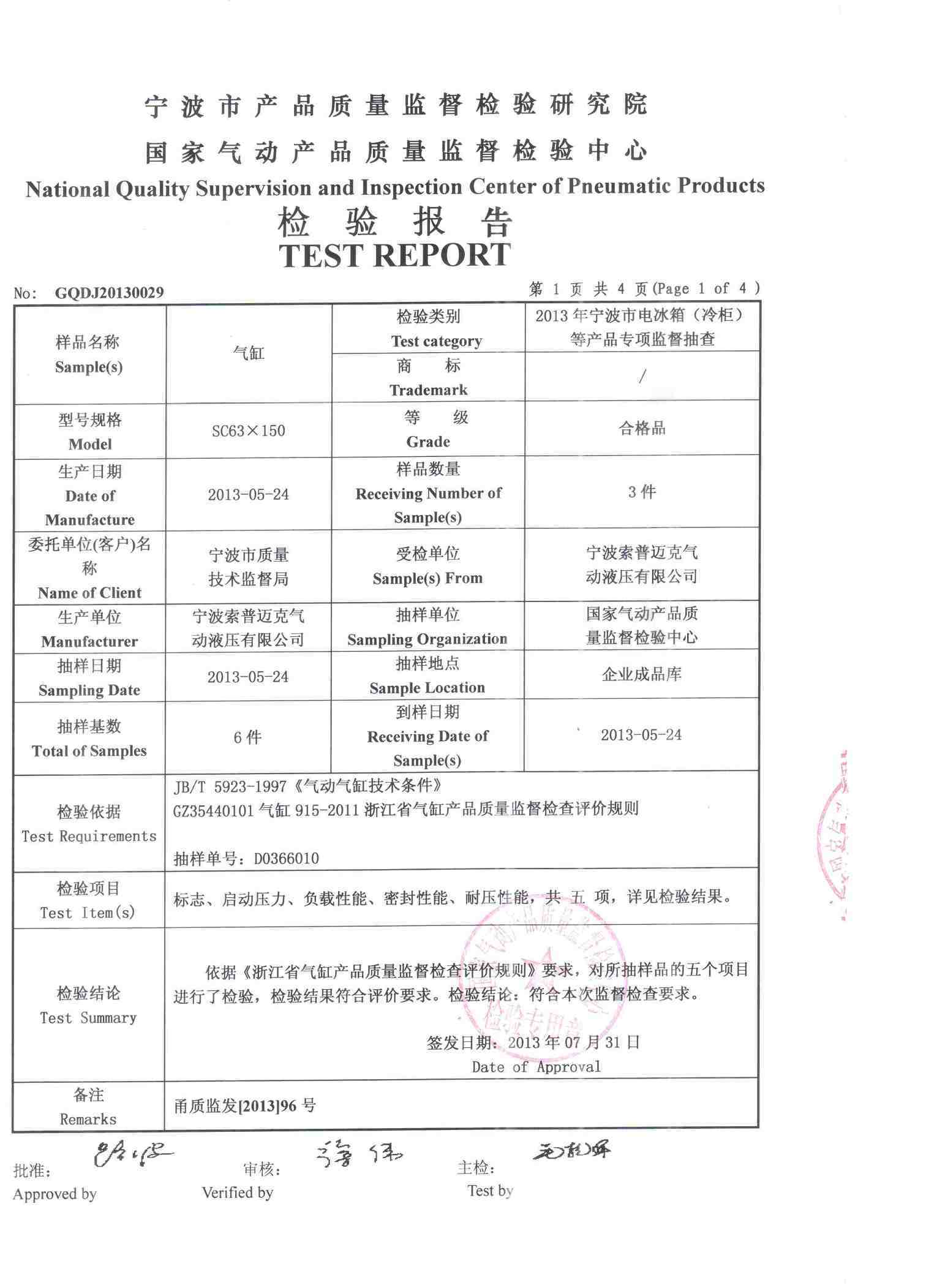 Products Test Report 2013