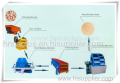 2014 Henan Cactus Hot Sale Sand Production Plant
