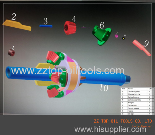 API Standard Hole opener for well Drilling
