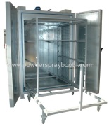 powder coating oven design(COLO-O-1)