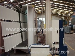 Powder coating line for aluminum panels