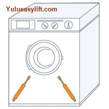 Washing Machines Gas Strut Support
