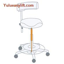 Physicians' Stools Gas Spring Support