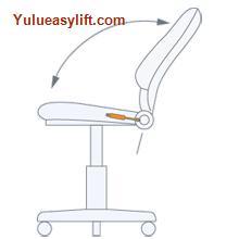 Swivel Chair Application