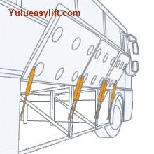 Coaches Gas Spring Support