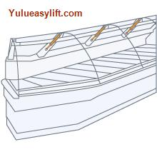 Sales and Cooling Counters Gas Spring Support