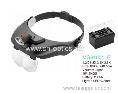 Head magnifier with led light and four lens