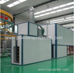 industriele ovens katalytische wanden