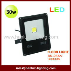 COB LED project light
